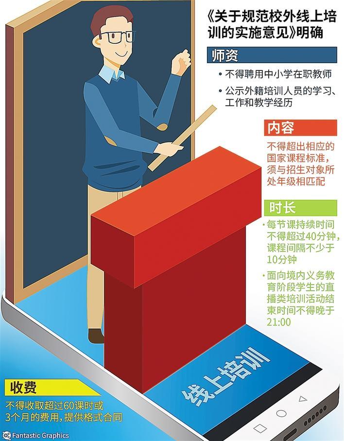 广东年底前完成校外线上培训备案排查