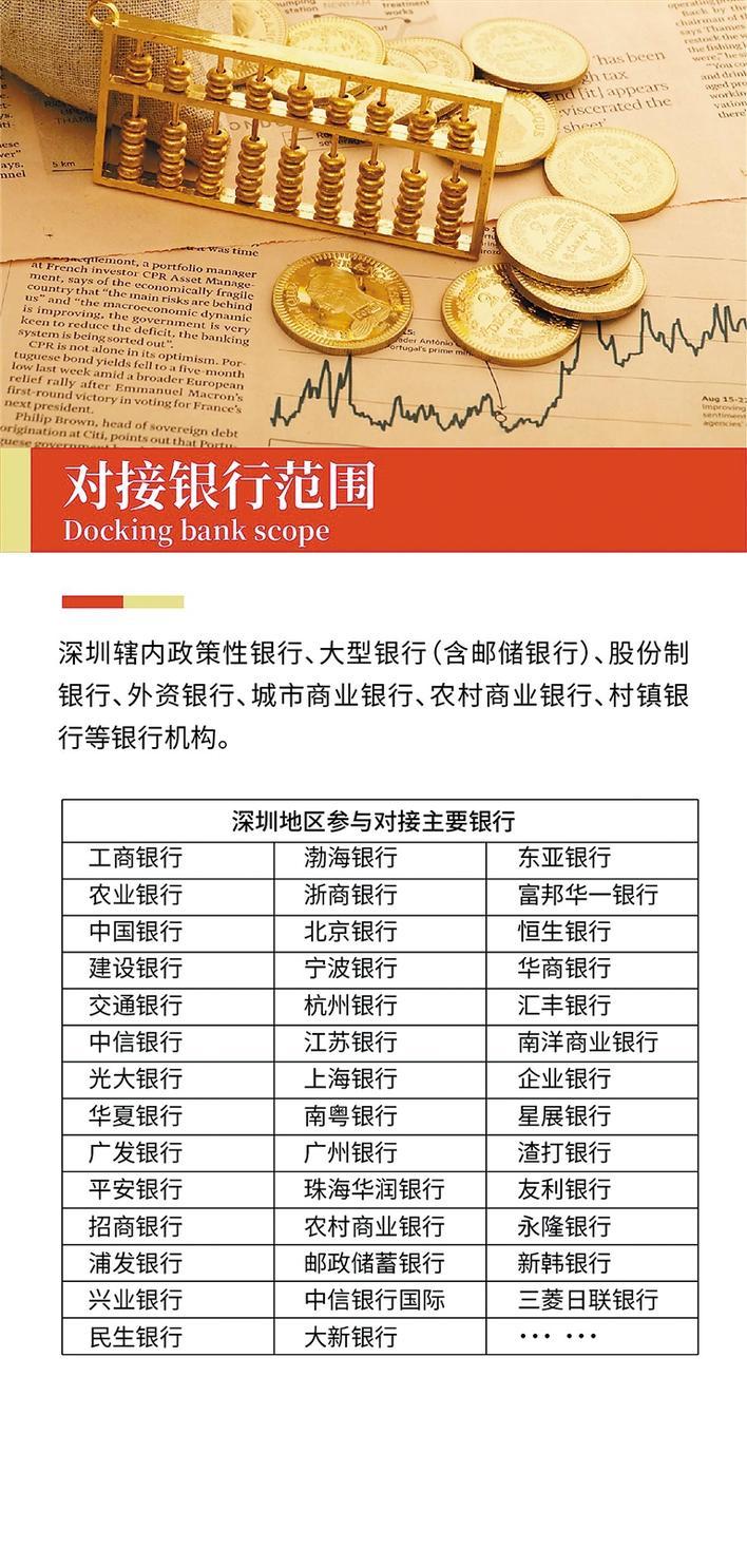 http://www.szminfu.com/shenzhenjingji/33083.html