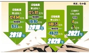 """泛海控股巨亏暴跌 """"金融帝国""""现危机"""